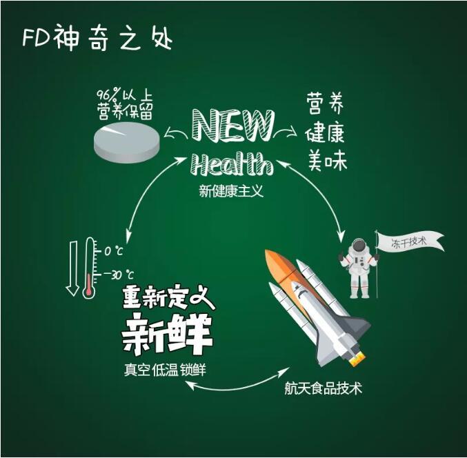 """绿茶冲泡时间FD冻干""""麻辣烫火锅面""""火爆长沙糖酒会!"""